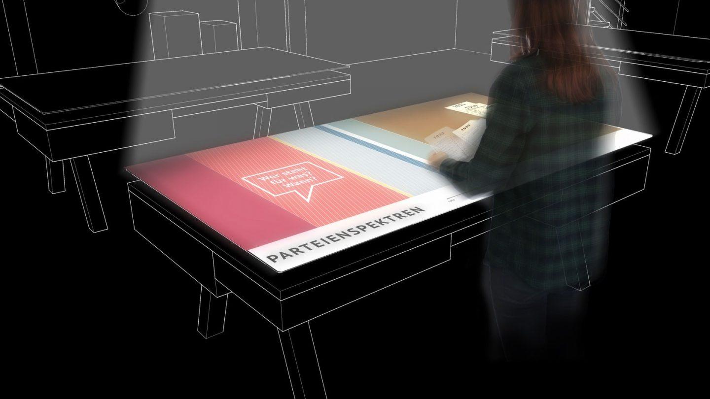 Th Tisch 02 Parteienspektre