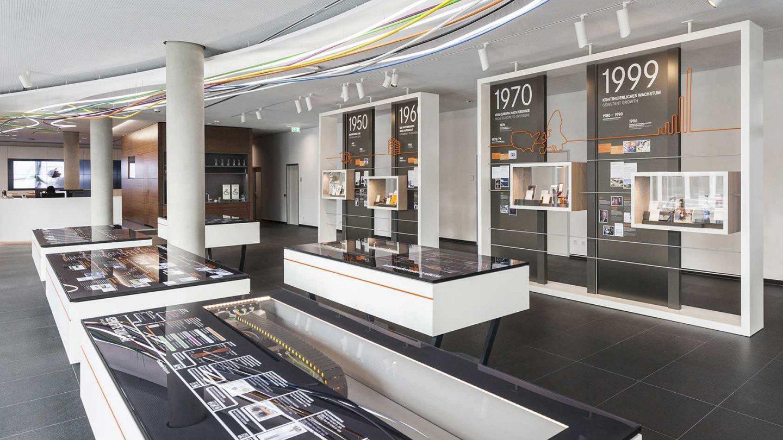 03 Lapp Unternehmensausstellung Milla