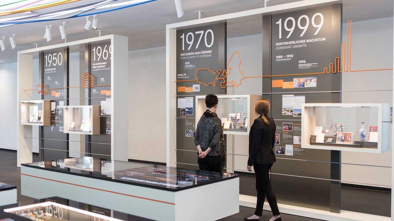 04 Lapp Unternehmensausstellung Milla